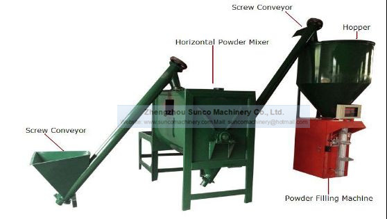 Simple and Durable Dry Mortar Production Line, Dry Mortar Production Line, Dry Mortar Mixing Line