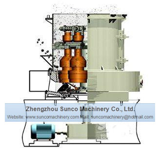 Raw Gypsum Grinding Mill Plant, gypsum crushing machine, Gypsum Mill, Gypsum Grinding Mill, Gypsum Grining Machine