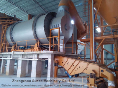 Frac Sand Dryer Machine, frac sand drying machine, sand dryer